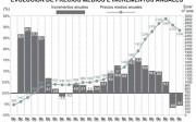 evolucion-precios-viviendas