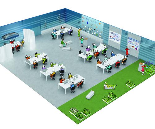 Conclusiones del Workshop de tendencias en la evolución del espacio en oficinas