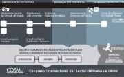 proyecto-vigilancia-tecnologica-estrategica-2011