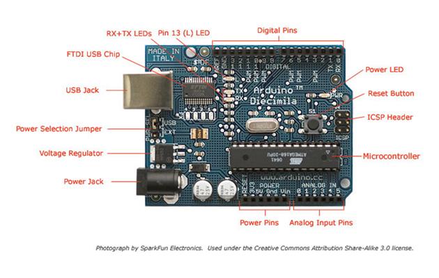 Dispositivo para el desarrollo de sensores basado en la plataforma ARDUINO