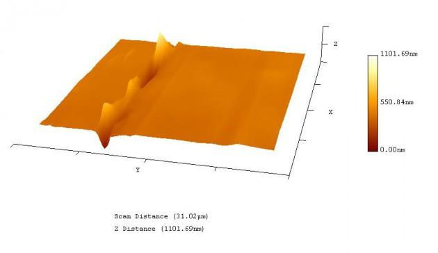 afm-rayado-nanomagnet-aidima