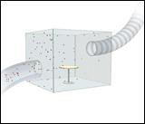 Figura 1.- Ensayo emisión (norma ANSI/BIFMA M7.1-2007)