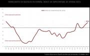 Grafico clima fabricantes 2015
