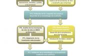 Estructura plan de trabajo ECO ACV