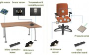 Sensores utilizados en el proyecto PYMBIOSYS aplicados al mobiliario de oficina para vigilar una correcta higiene postural y del entorno para controlar un adecuado espacio de trabajo.