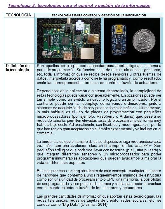 Fragmento de la ficha técnica correspondiente a las tecnologías para el control y la gestión de la información.