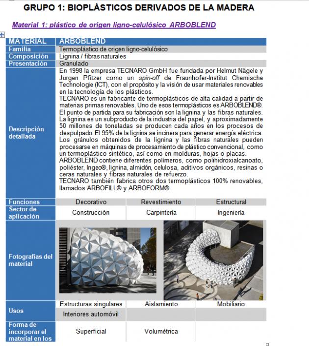 Fragmento de la ficha técnica correspondiente al material ARBOBLEND, desarrollado por la empresa TECNARO.
