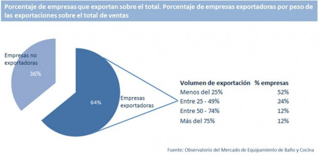 GRAFICO-EXPORT_FACTURACION-1024x502