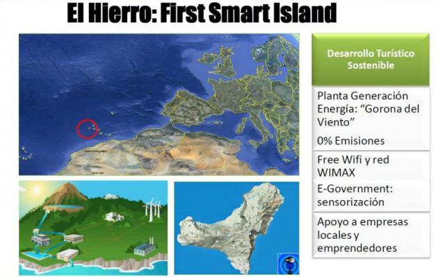 Imagen 1. Ejemplo de la primera isla inteligente del mundo (El Hierro). Fuente: SEGITTUR.