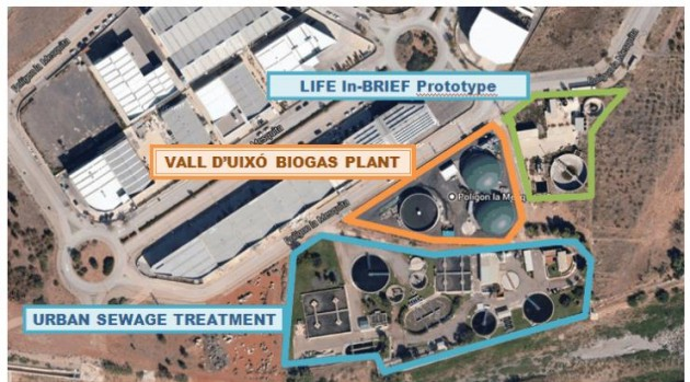 Ubicación de la planta piloto a construir anexa a la planta de biogás así como a la planta de tratamiento de aguas.